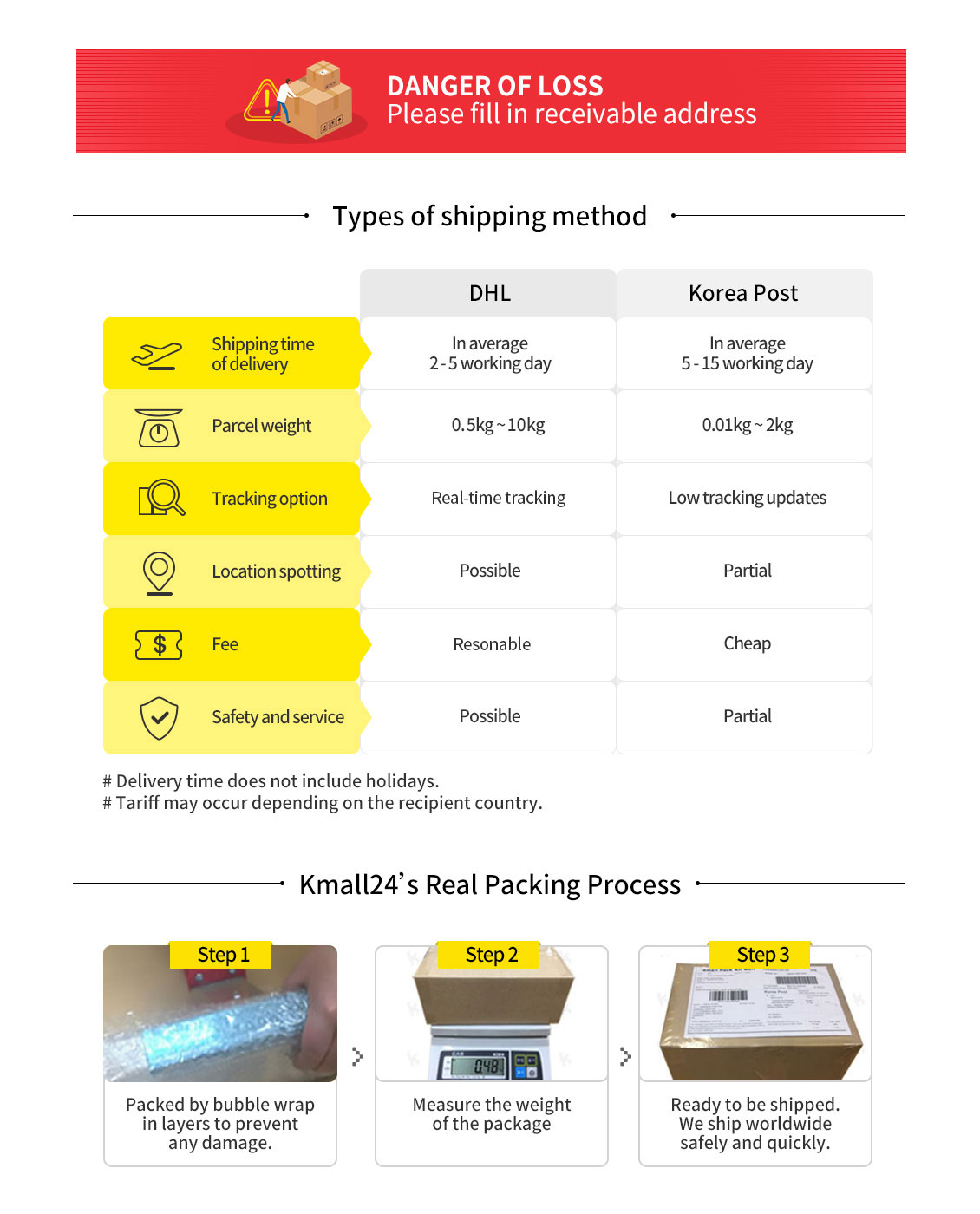 product detail shipping